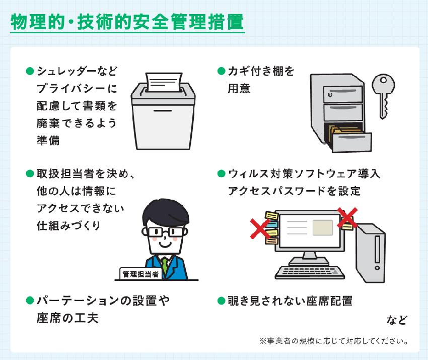 マイナンバーの安全管理を徹底させましょう。 | 千葉県芝山町ホームページ